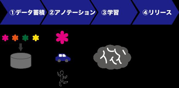 Image AI3